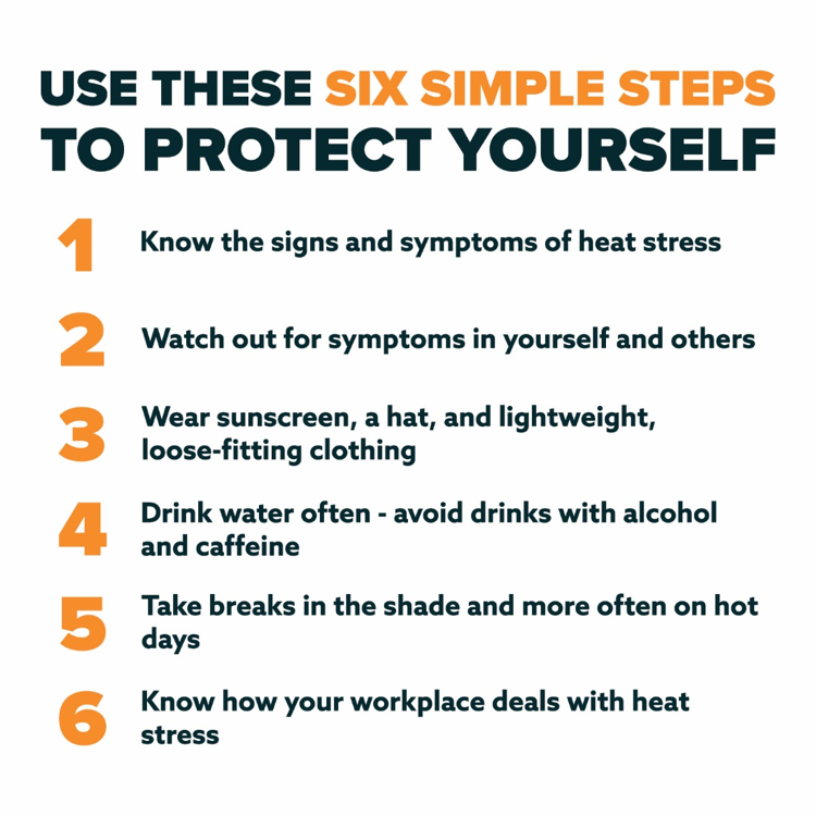 Graphic outlining six steps to protect workers from heat stress